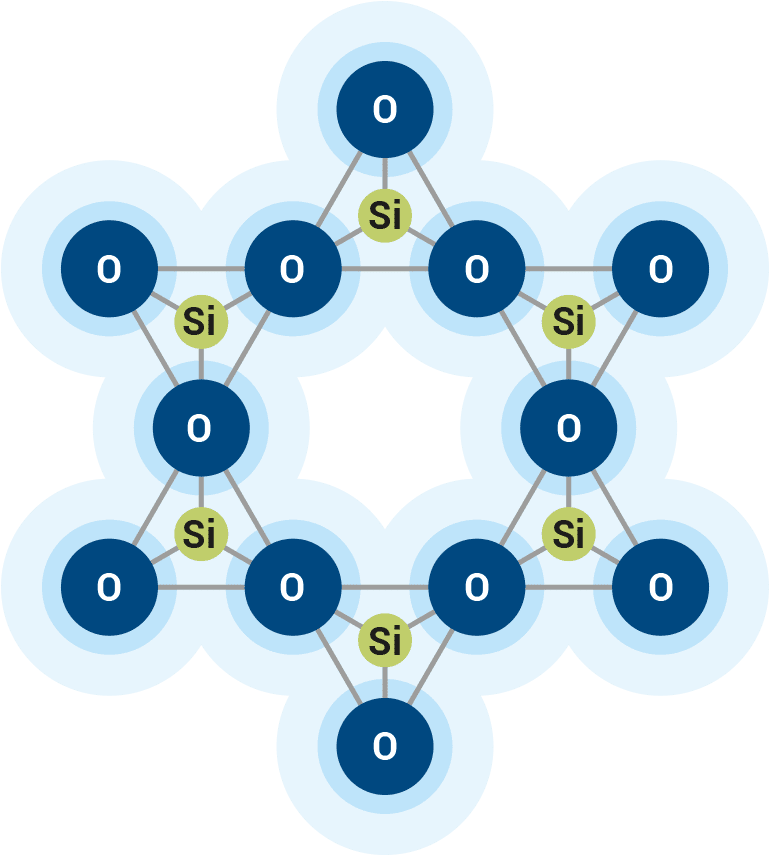 activated-crystalline-structure2x